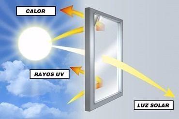 Láminas de control solar Laminotech