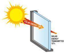 Transmisión Solar